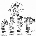 Sanskrit Superman